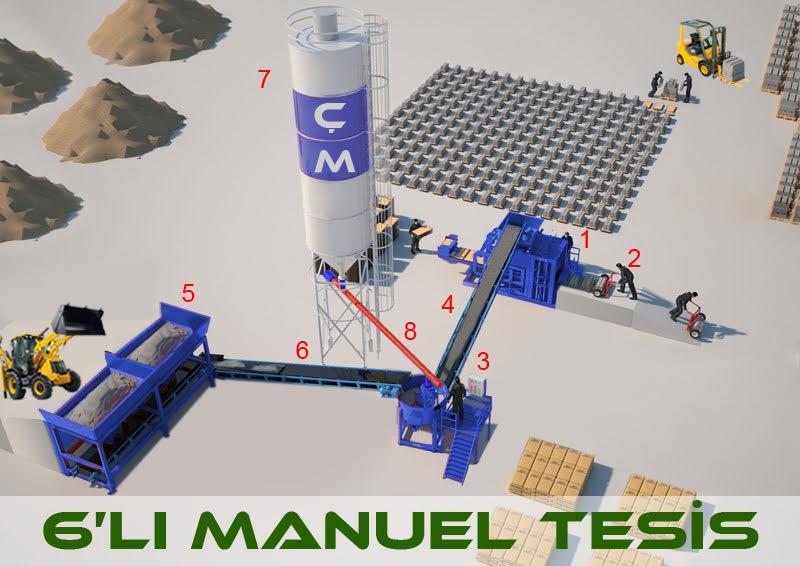 ÇM 6.1 Manuel Briket Makinası