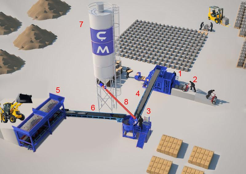 ÇM 12.1 Otomatik Briket Makinası