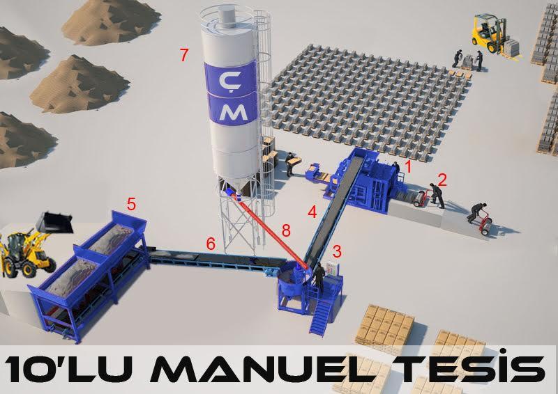 ÇM 10.1 Manuel Briket Makinası