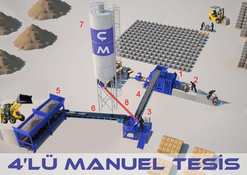 ÇM 4.1 Manuel Briket Makinası