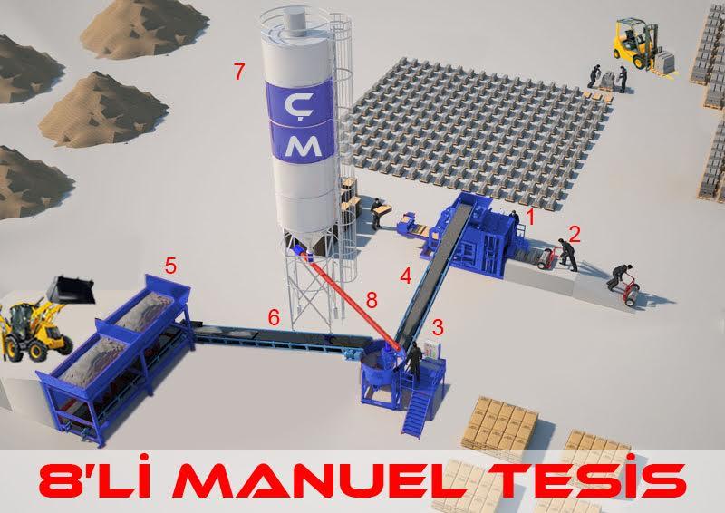 ÇM 8.1 Manuel Briket Makinası