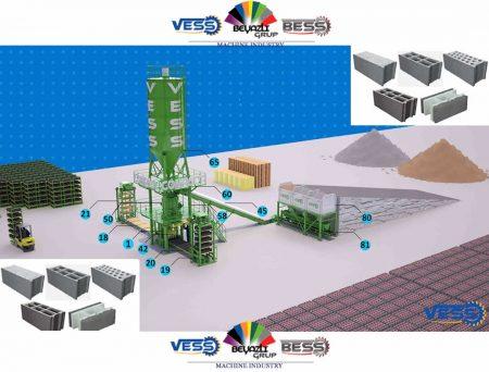 beton-santrali-parke-briket-makinasi